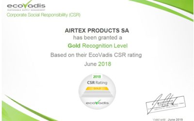 ECOVADIS CSR AUDIT
