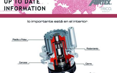 Componentes de la Bomba de Agua
